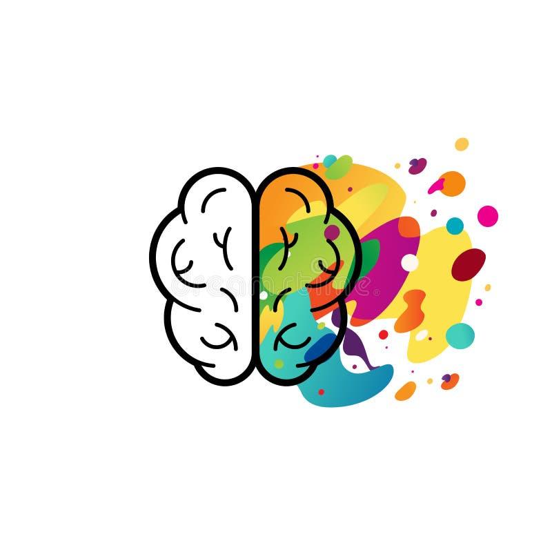 Hemisferios izquierdos y derechos del cerebro stock de ilustración