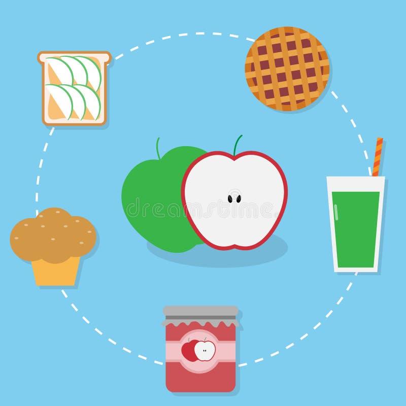 hemlagad mat från äpplet royaltyfri illustrationer