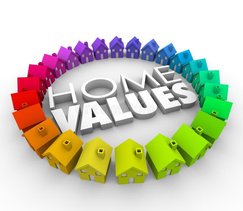 Hemmet värderar investering för egenskap för den husReal Estate grannskapen royaltyfri illustrationer