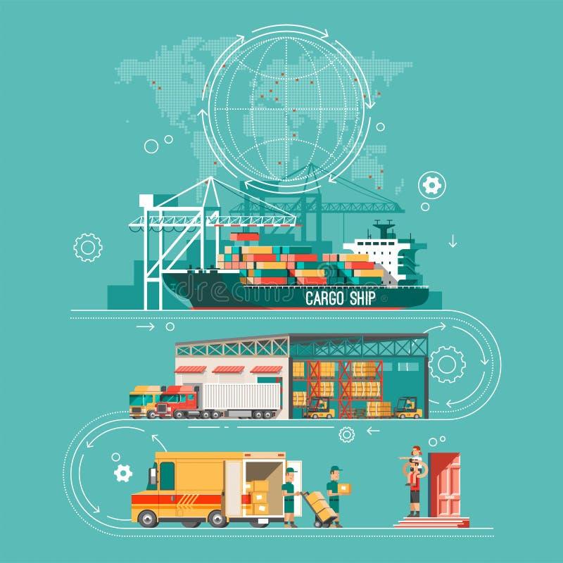 Hemsändningbegrepp Behållarelastfartygpäfyllning, lastbilladdare, lager, skåpbil royaltyfri illustrationer