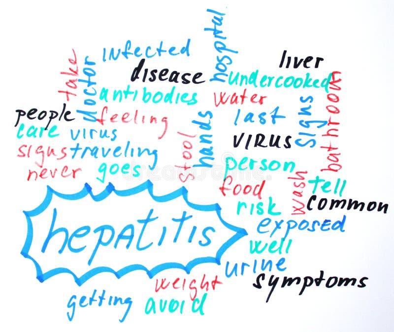 Hepatitis word cloud stock images