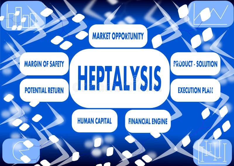 Heptalysis analiza ilustracji