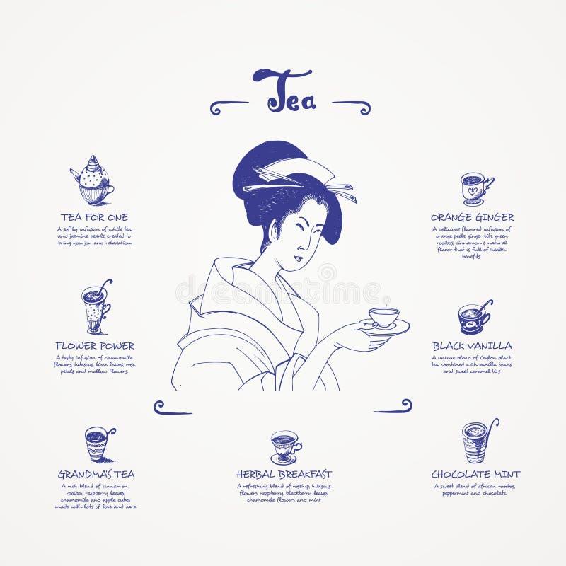 Herbaciany menu projekt royalty ilustracja