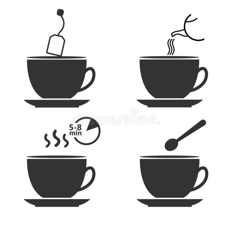 Herbaciany przygotowanie Set herbaciana parzenie instrukcja Kroki dlaczego gotować gorącego napój ilustracji