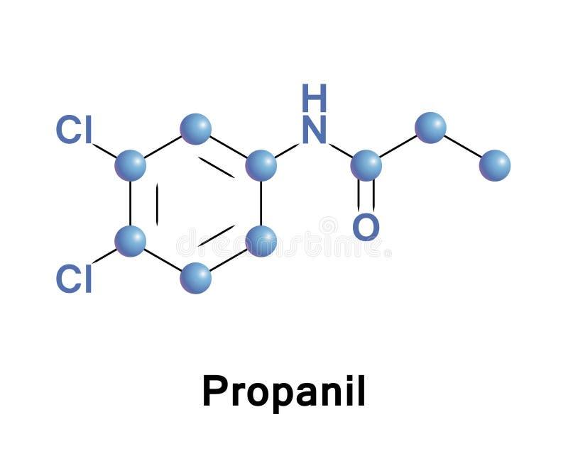 Herbicida del contacto de Propanil ilustración del vector