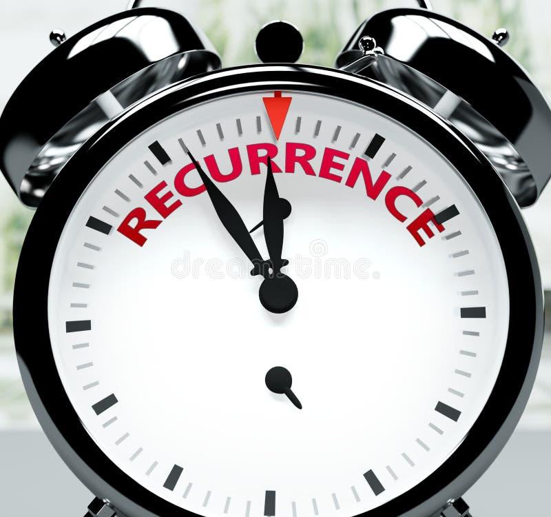 Herhaling snel, bijna daar, in korte tijd - een klok symboliseert een herinnering dat de Herhaling dichtbij is, zal gebeuren en e vector illustratie