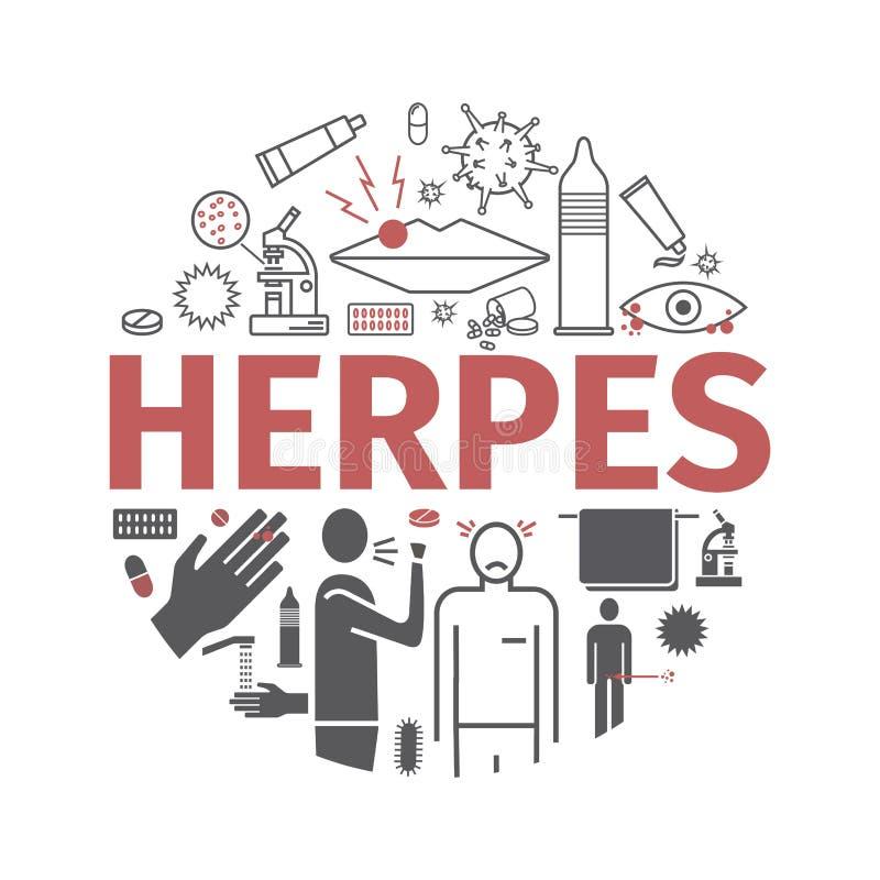 herpes Sintomas, tratamento Ícones lisos ajustados ilustração royalty free