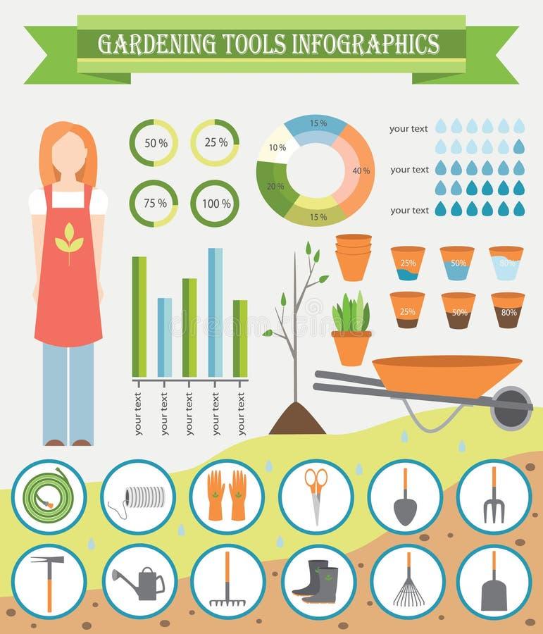 Herramientas de Infographics para el jardín ilustración del vector