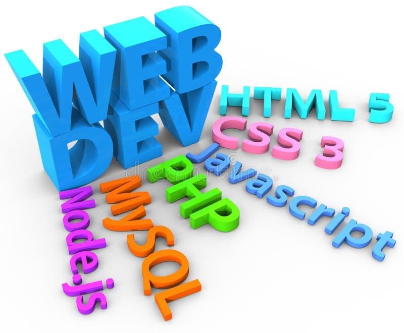 Herramientas del desarrollador para el Web site del HTML CSS ilustración del vector