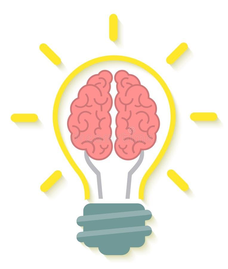 Hersenen en Ideeconcept vector illustratie