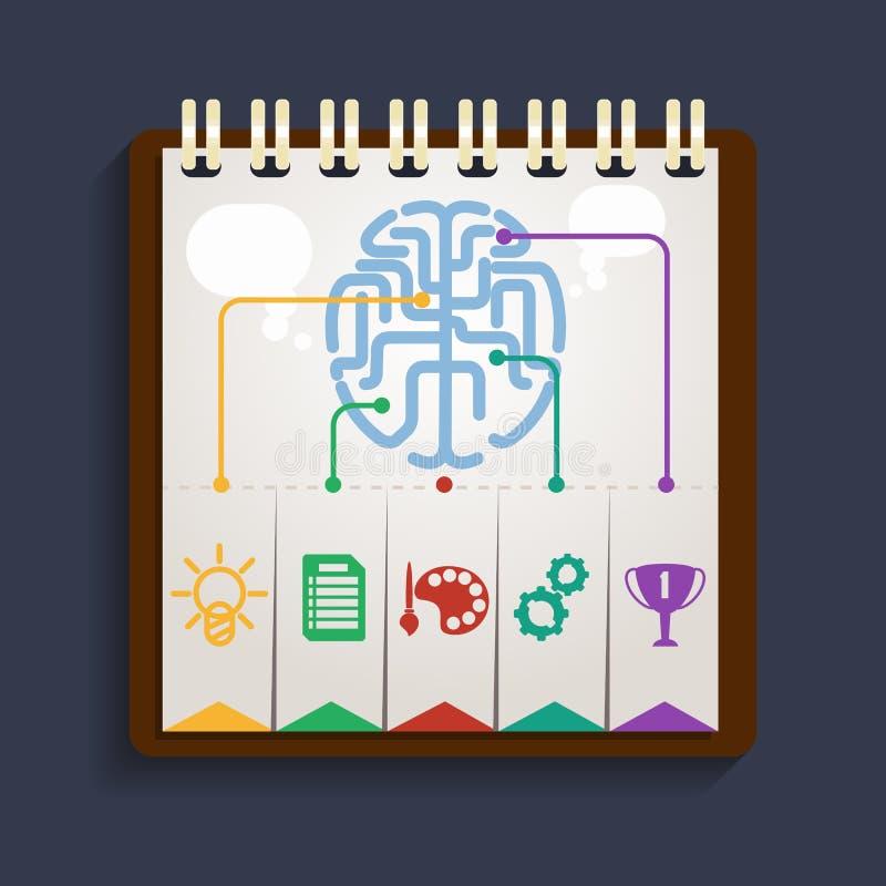 Hersenenanalyse van klembord royalty-vrije illustratie