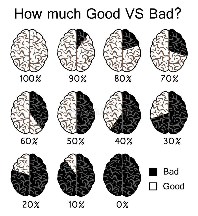 Hersenengoeden versus slecht royalty-vrije illustratie