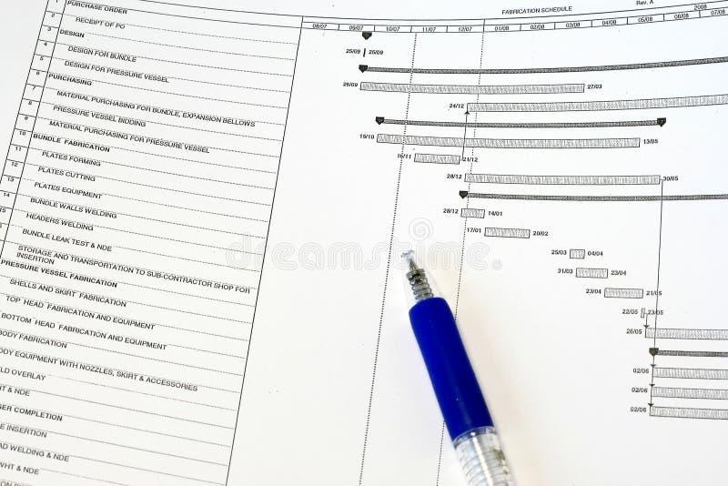 Herstellungs-Projekt-Zeitplan stockfoto