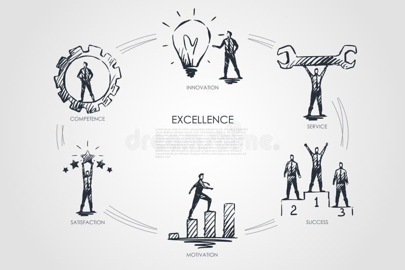 Hervorragende Leistung - Kompetenz, Innovation, Service, Zufriedenheit, gesetztes Konzept der Motivation lizenzfreie abbildung