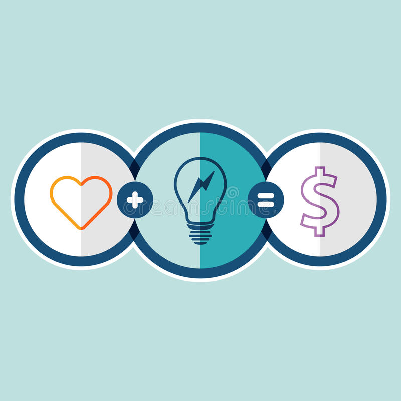 Herz, plus die Idee ist, Geld zu verdienen. lizenzfreie abbildung