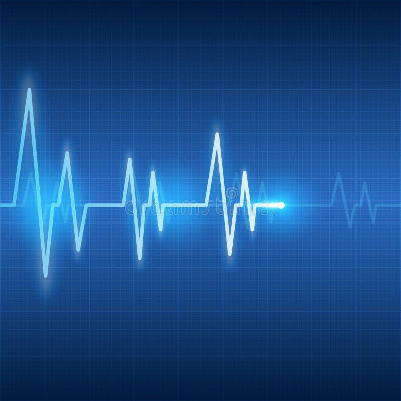 Herzschläge auf Gesundheitswesen und medizinischem abstraktem Hintergrundvektor lizenzfreie abbildung