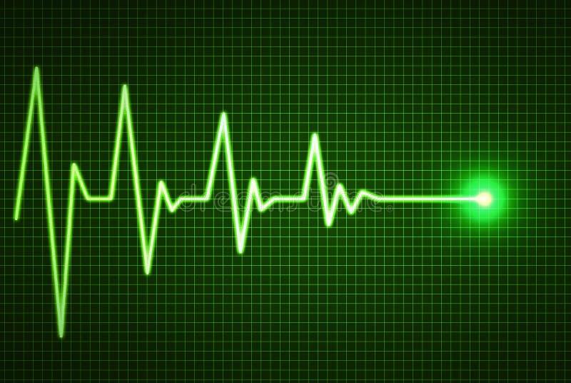 Herzschlaglinie Ende des Lebens vektor abbildung