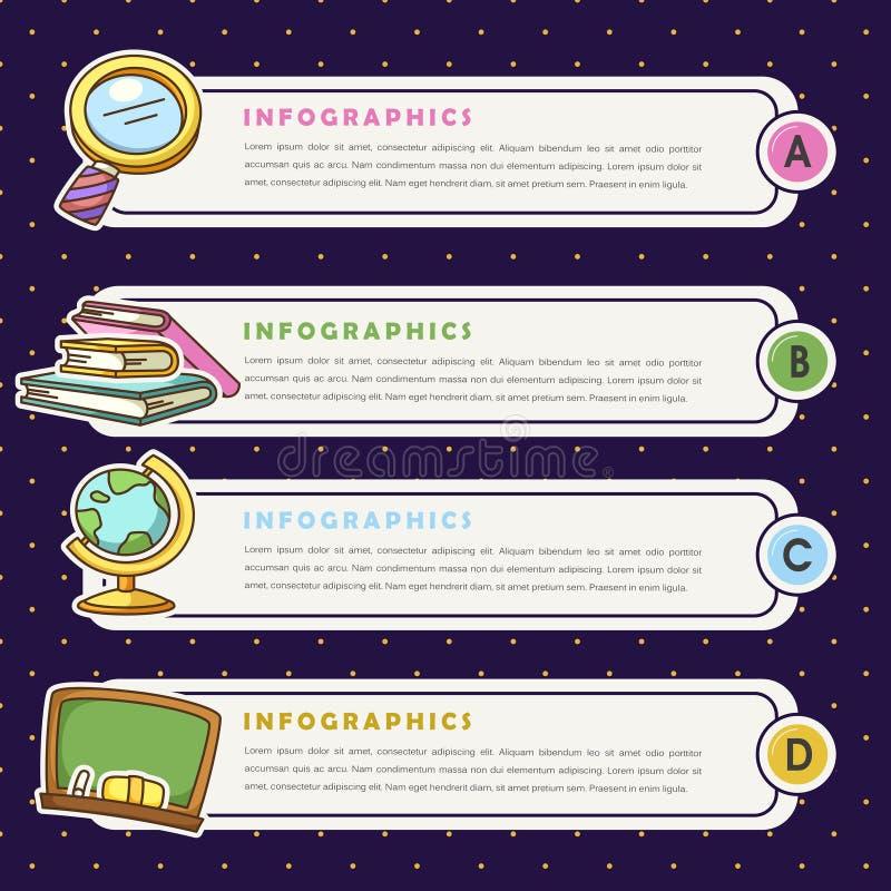 Het aanbiddelijke onderwijs bracht infographic ontwerpmalplaatje met elkaar in verband vector illustratie