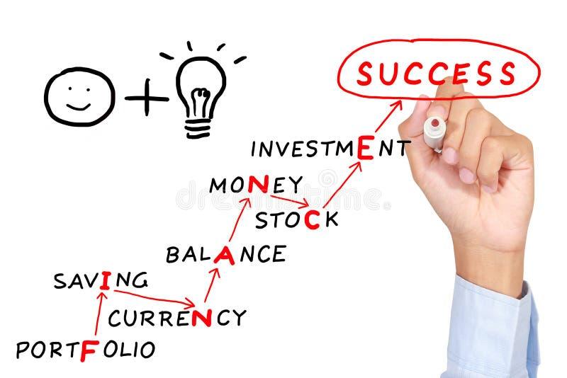 Het abstracte concept van de financiënmotivatie stock foto's