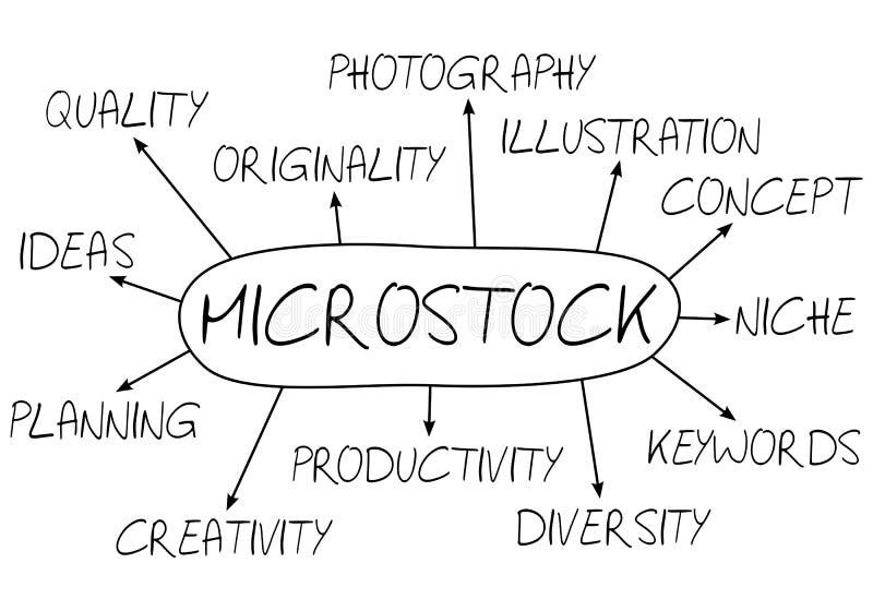 Het Abstracte Concept van Microstock stock illustratie
