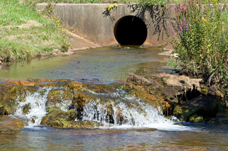 Het Afvoerkanaal van de rivier stock afbeelding