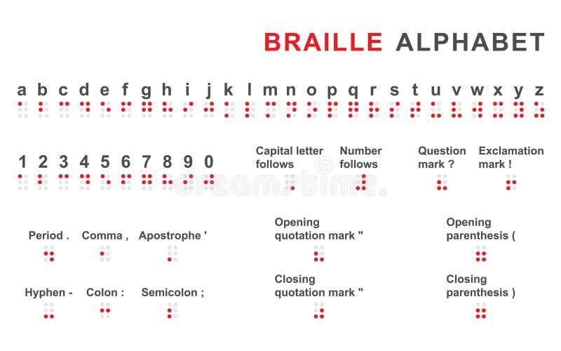 Het alfabet van braille stock illustratie