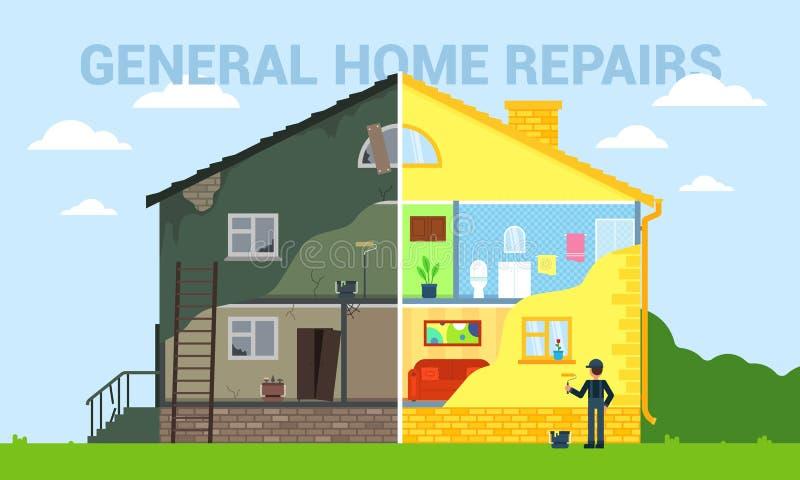 Het algemene huis herstelt vlakke stijl vectorillustratie royalty-vrije illustratie