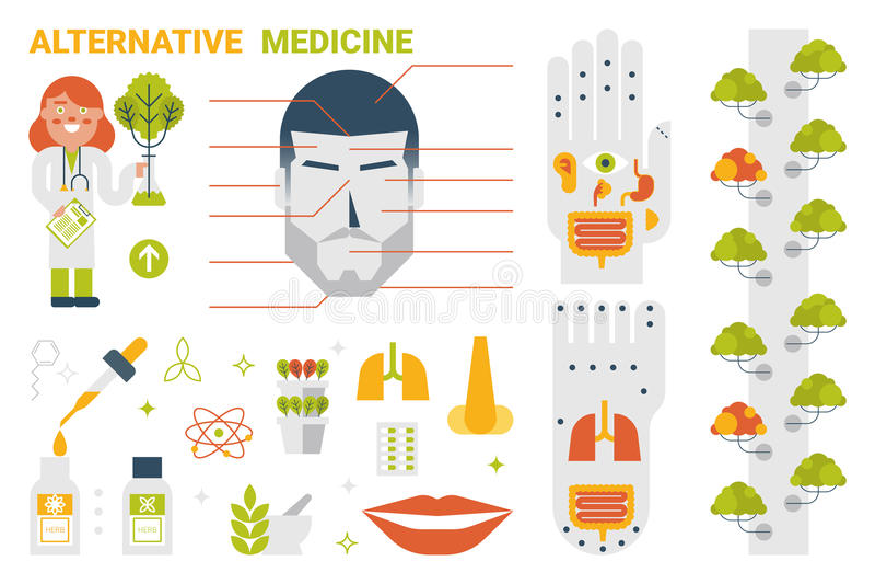 Het alternatieve Concept van de Geneeskunde vector illustratie