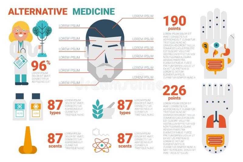 Het alternatieve Concept van de Geneeskunde stock illustratie