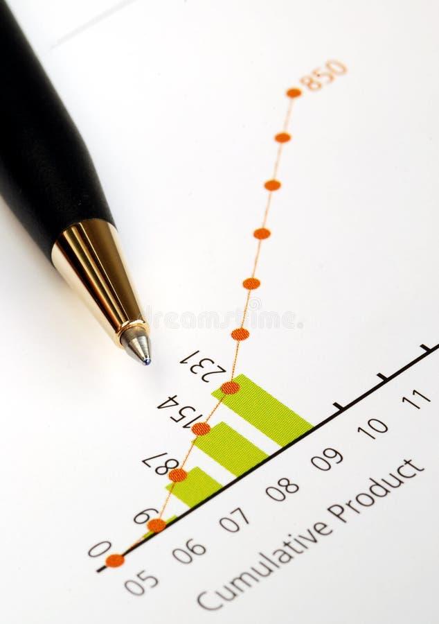 Het Analyseren Van De Bedrijfstendens In Een Grafiek Royalty-vrije Stock Foto