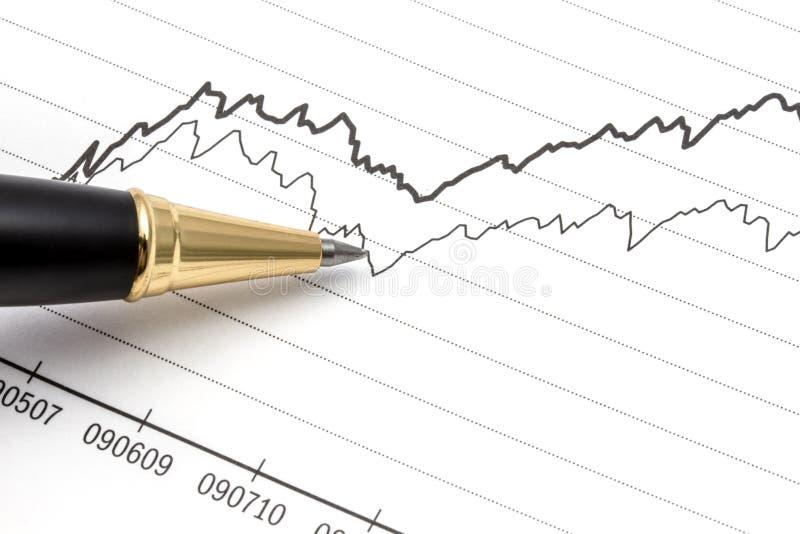 Het analyseren van de effectenbeurs stock afbeeldingen