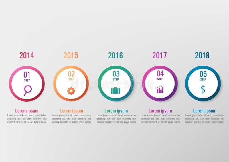 Het bedrijfs infographic malplaatje met 5 opties omcirkelt vorm, Abstract elementendiagram of processen en bedrijfs vlak pictogra royalty-vrije illustratie
