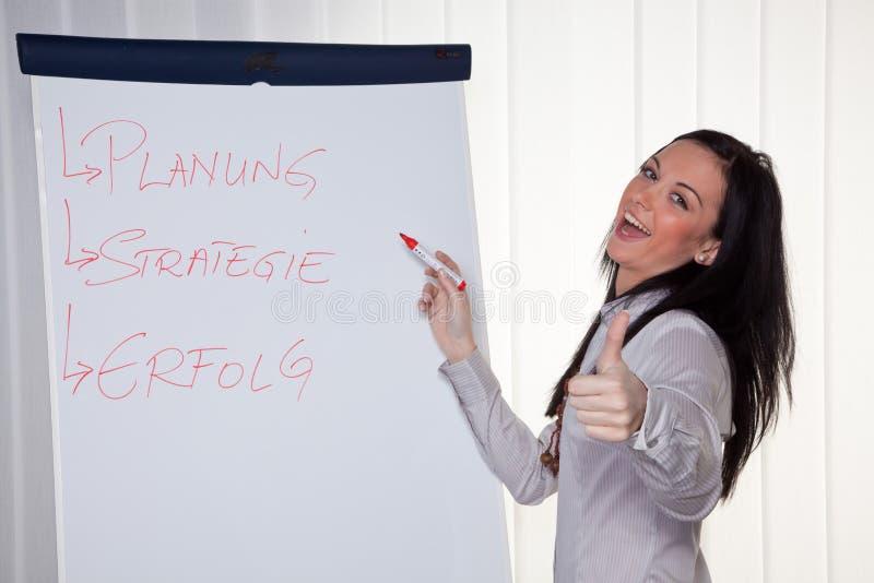 Het bedrijfs Trainen voor en door jonge vrouwen stock foto's