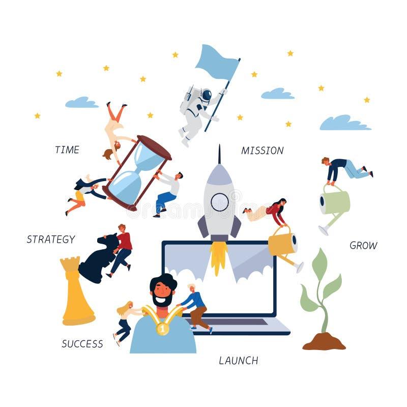 Het bedrijfsconcept Opstarten, Succes, Tijd, groeit, Strategie, Lancering, Opdracht en Groepswerk royalty-vrije illustratie
