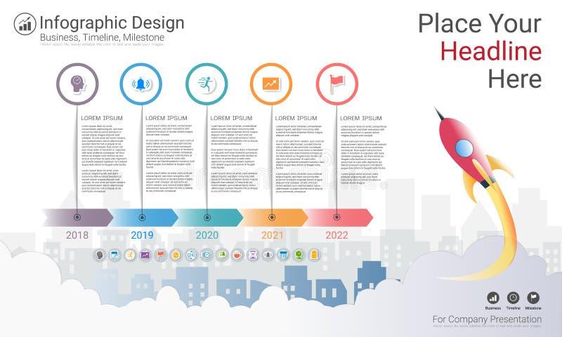 Het bedrijfsinfographicsmalplaatje, de Mijlpaalchronologie of de wegenkaart met Proces stellen 5 opties in een organigram voor vector illustratie