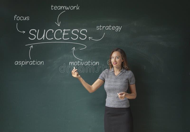 Het bedrijfsstrategie schaven royalty-vrije stock afbeelding