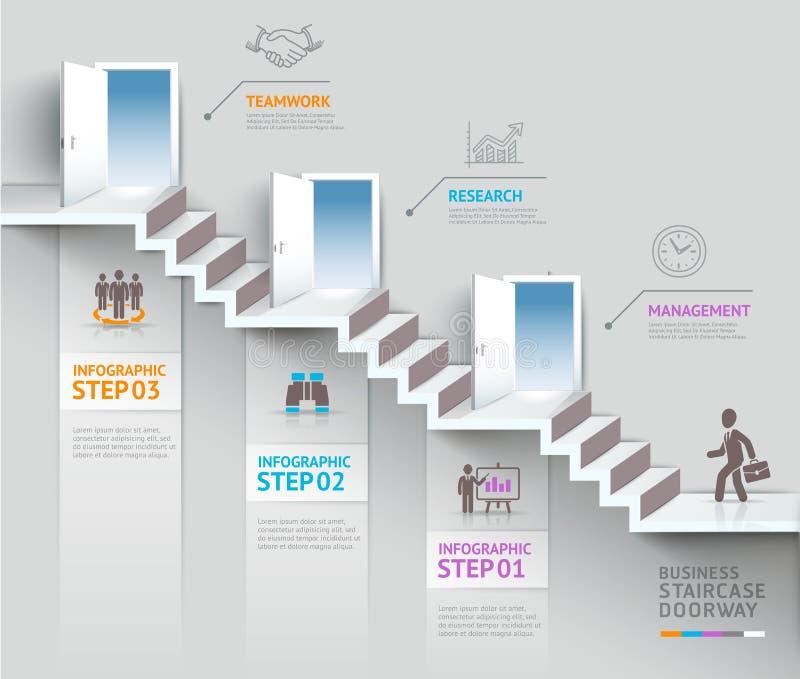 Het bedrijfstrap denken idee, conceptuele Trapdeuropening