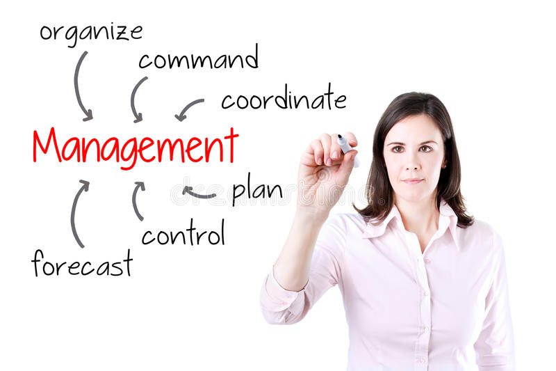 Het bedrijfsvrouw schrijven beheersvaardigheid en verantwoordelijkheid Geïsoleerd op wit stock afbeeldingen