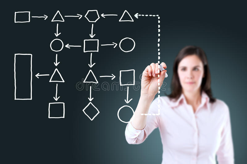 Het bedrijfsvrouw schrijven het diagram van het processtroomschema. royalty-vrije stock afbeelding