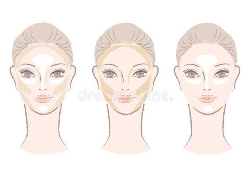 Het benadrukken van en het de contouren aangeven van gebieds van grafiek voor gezicht stock illustratie
