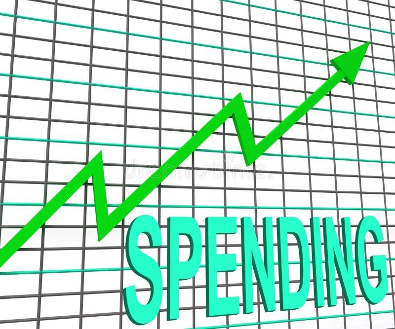 Het besteden van Grafiekgrafiek toont Stijgende Uitgaven royalty-vrije illustratie