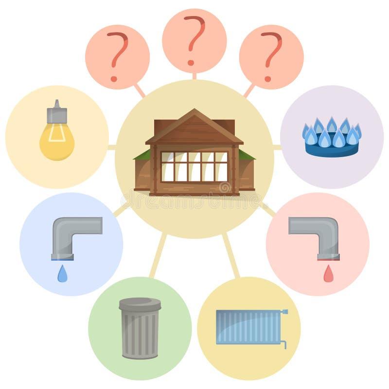 Het betalen van nutrekeningen, verborgen lasten, onduidelijke en unobvious uitgaven, vlak diagram met huis en faciliteitentypes stock illustratie