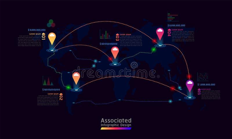 Het bijbehorende van de de wereldkaart van de bedrijffabriek van het het tekenpunt infographic ontwerp met de gegevens vectorillu vector illustratie