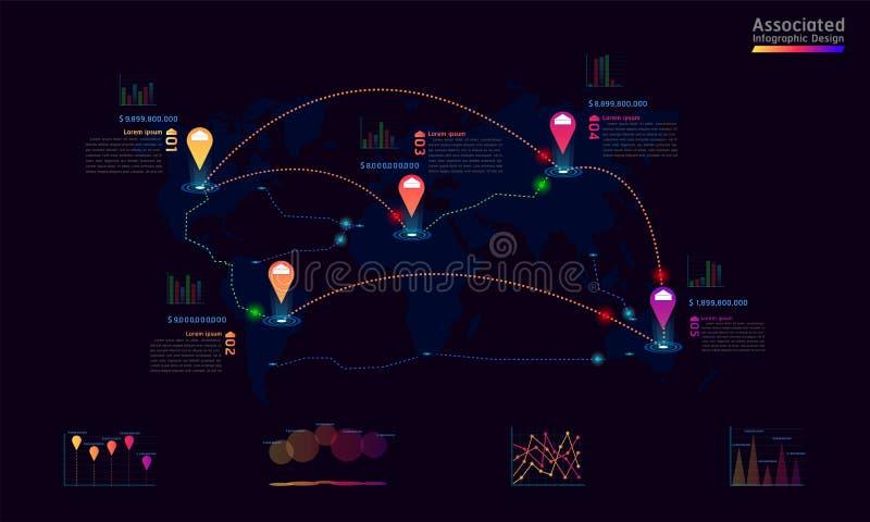 Het bijbehorende van de de wereldkaart van de bedrijffabriek van het het tekenpunt infographic ontwerp met summiere de gegevens v stock illustratie