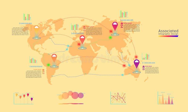 Het bijbehorende van de de wereldkaart van de bedrijffabriek van het het tekenpunt infographic ontwerp met summiere van het de ge stock illustratie