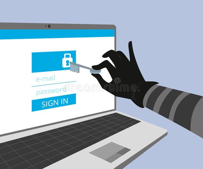 Het binnendringen in een beveiligd computersysteem rekening van sociaal voorzien van een netwerk vector illustratie