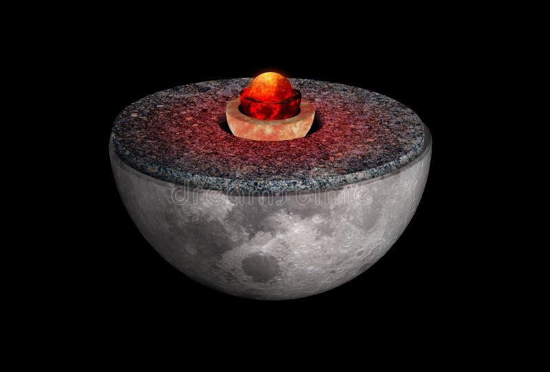 Het binnenland van de Maan met een korst, een mantel en een kern vector illustratie