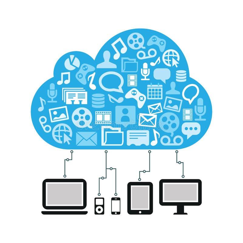 Het blauw van het de gegevensverwerkingsconcept van de wolk stock illustratie