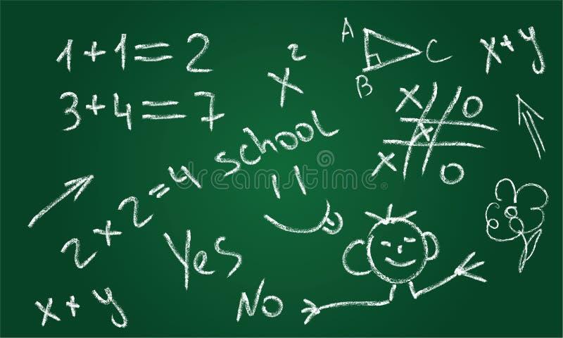 Het bord van de school. Hand-Drawn Element van het Ontwerp vector illustratie
