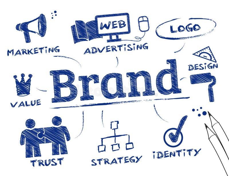 Het brandmerken Concept vector illustratie